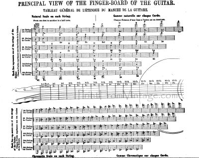 MethodForTheGuitarMB3_1890